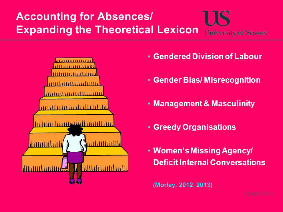 Accounting for Absences/ Expanding the Theoretical Lexicon