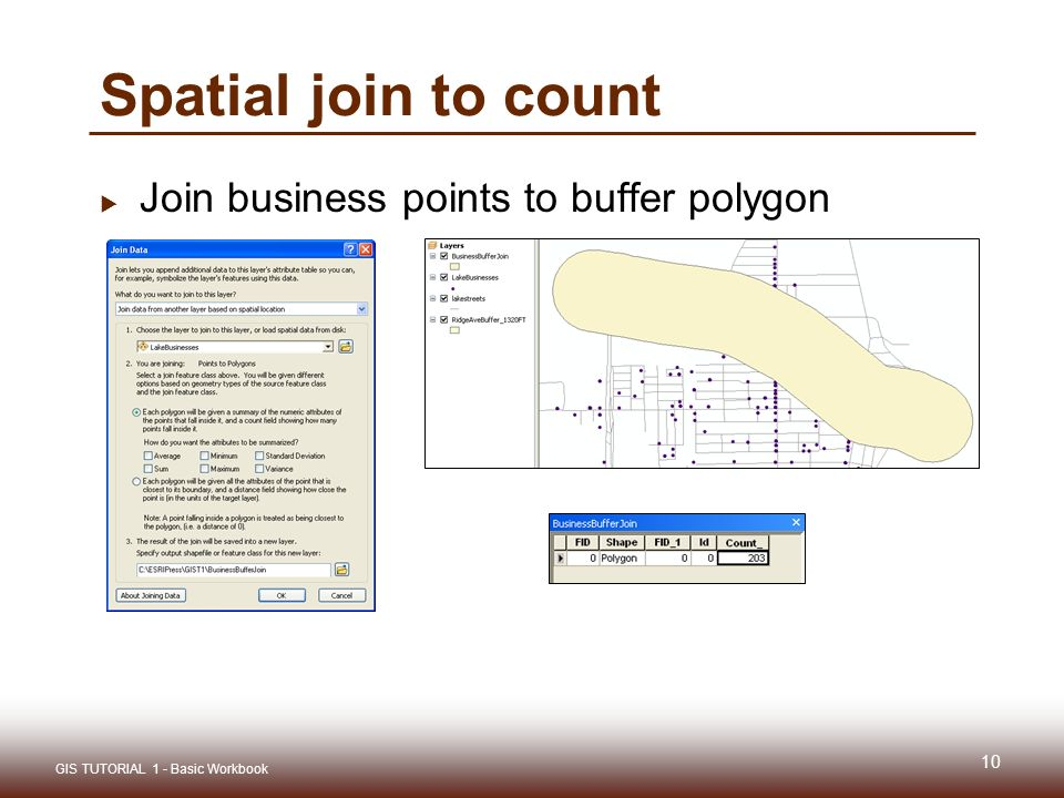 arcmap spatial join