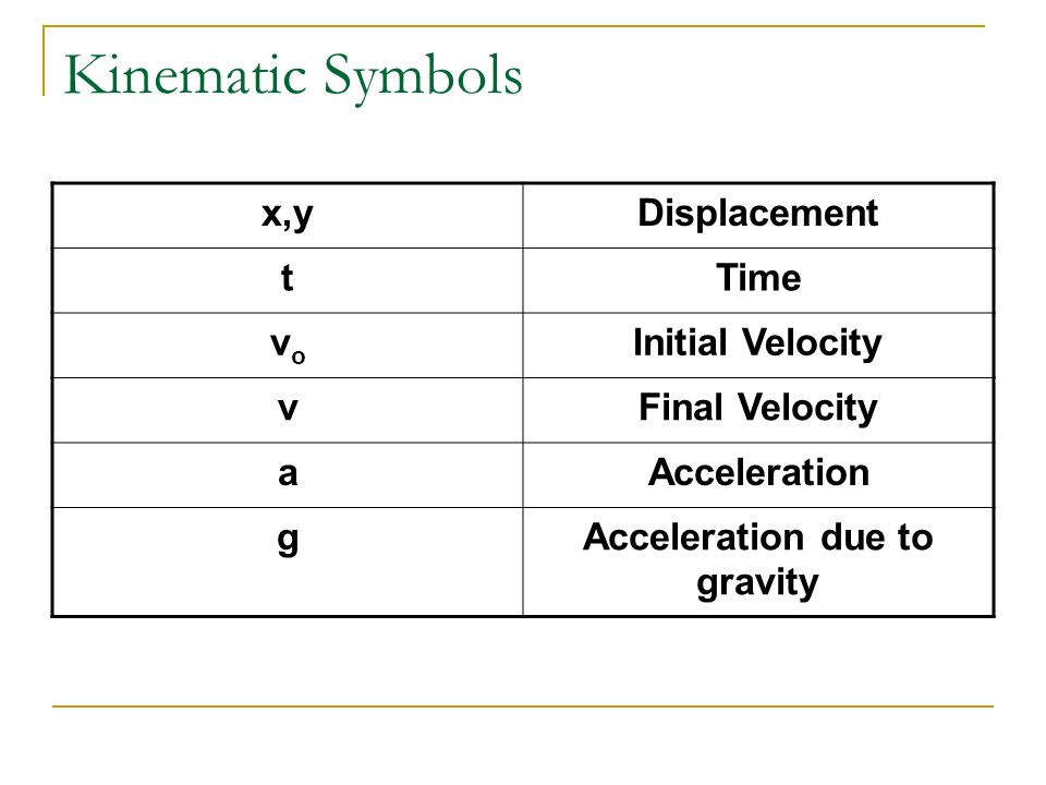Kinematics Analyzing Motion Under The Condition Of Constant