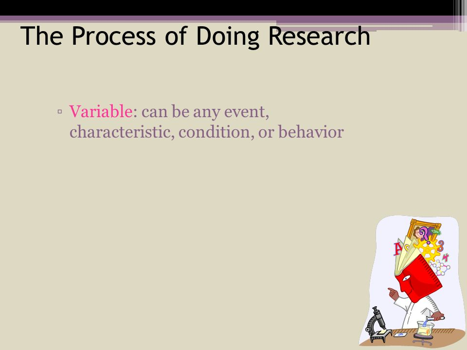 The Process of Doing Research