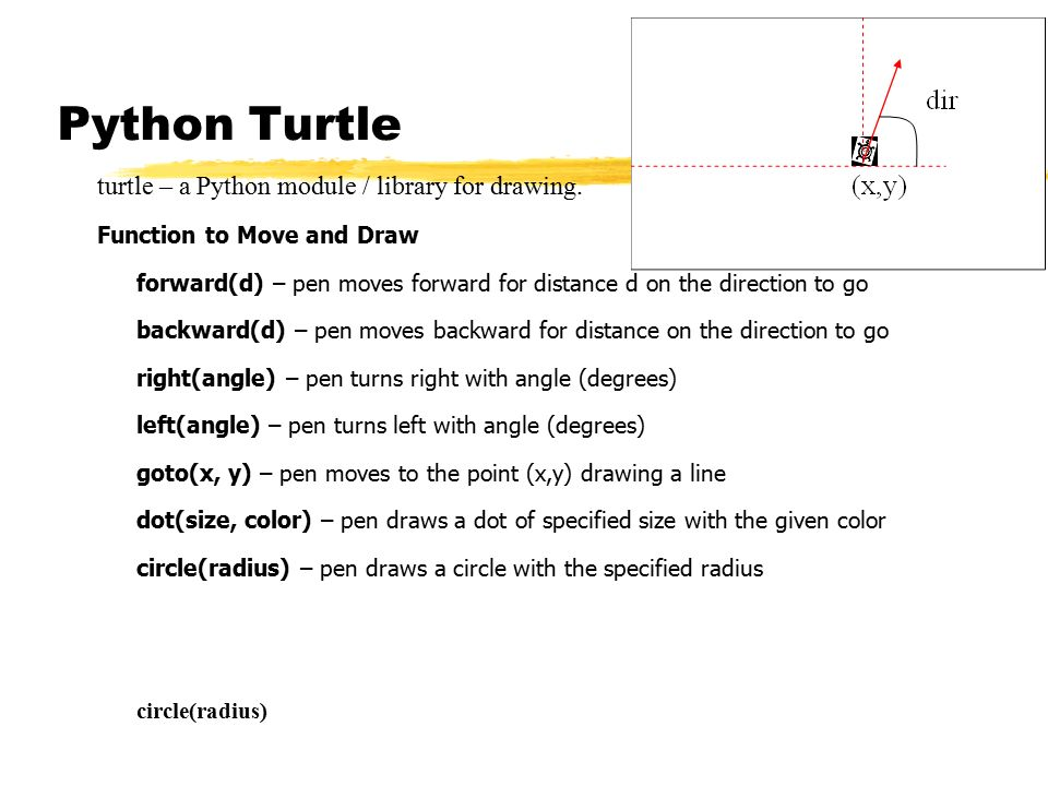 Main Points: - Python Turtle - Fractals - ppt video online download