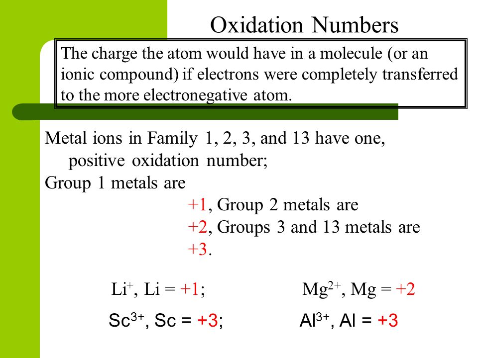 assign oxidation numbers to each element in the following ions