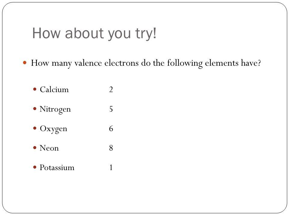 Diagram Of Electron Configuration Calcium Download Wiring Diagrams