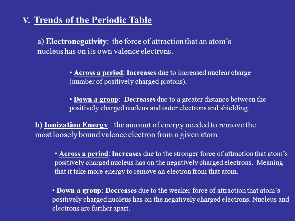 The periodic table of the elements ppt video online download v trends of the periodic table urtaz Choice Image