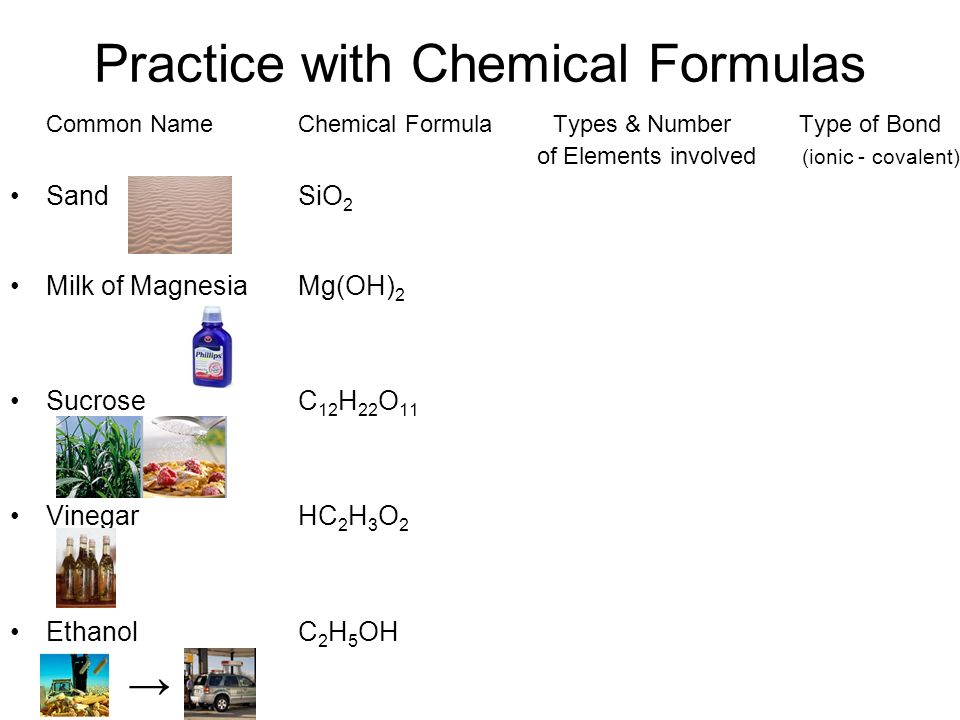 Physical Science 1 Chapter 20 Chemical Bonds Meet The Elements
