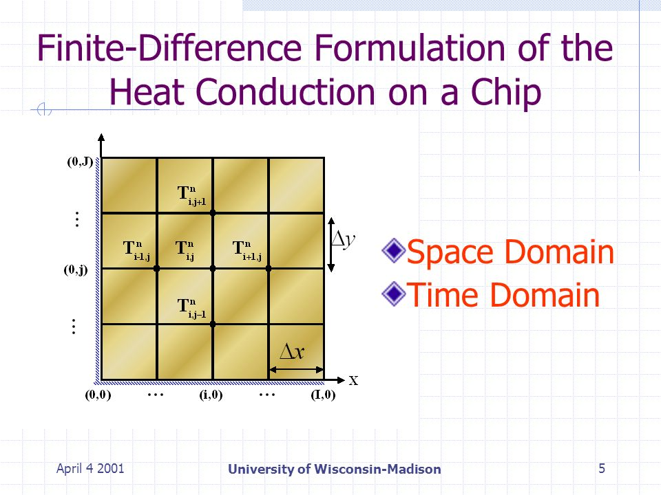 Thermal-ADI: a Linear-Time Chip-Level Dynamic Thermal