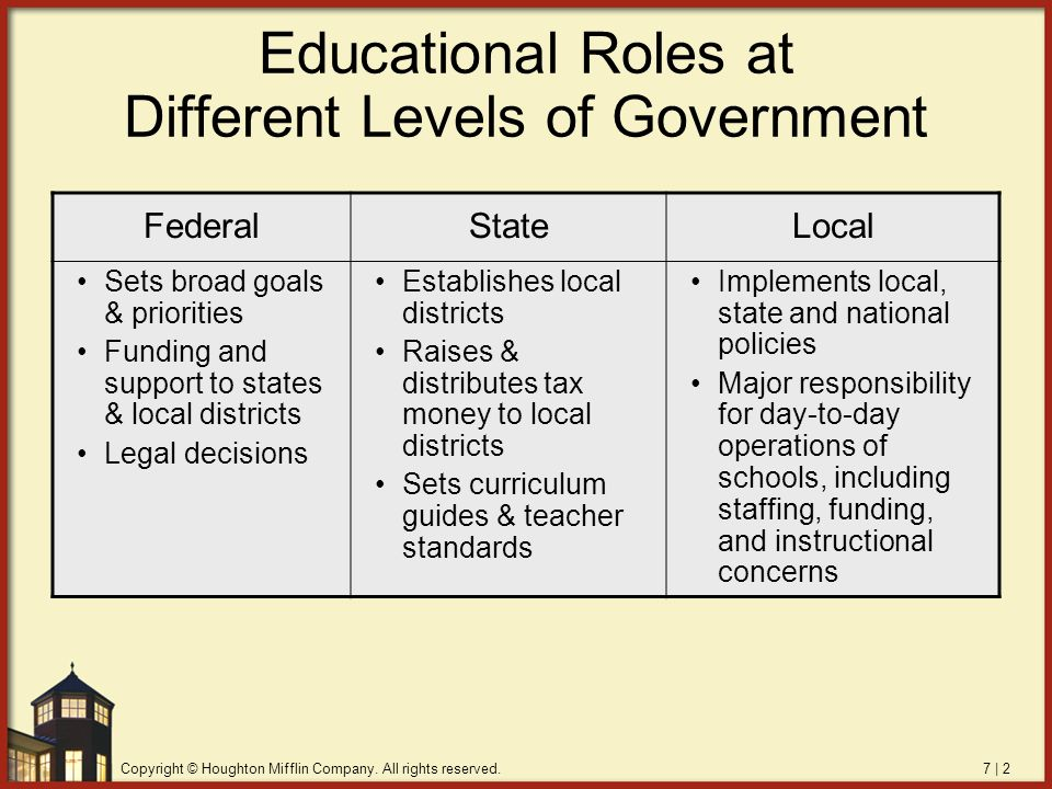 roles and responsibilities local government