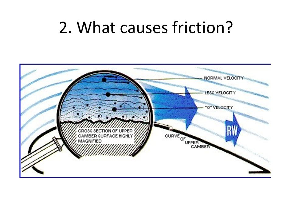 2. What causes friction