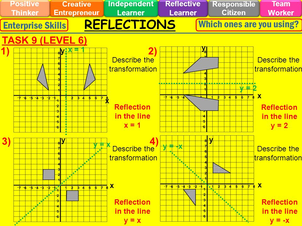 REFLECTIONS Enterprise Skills Which ones are you using