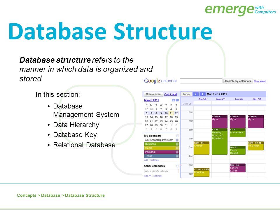 2 database