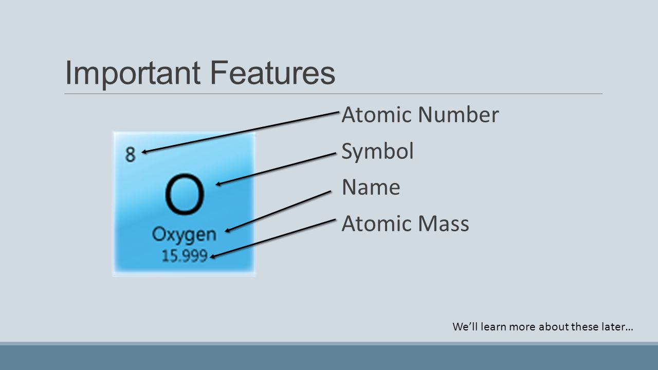 The Periodic Table Review Concepts. - ppt download