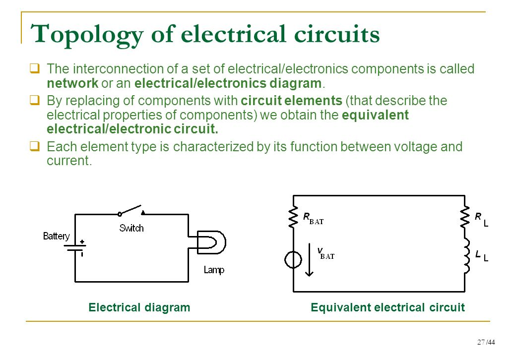 Passive components and circuits - CCP - ppt download