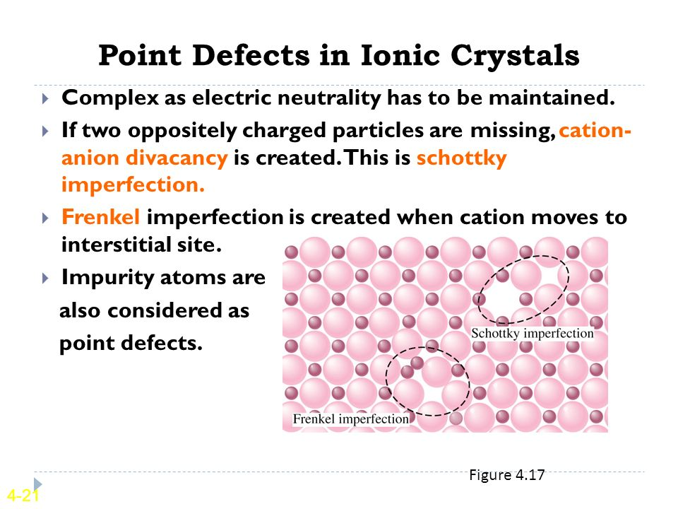 line defects in crystals pdf