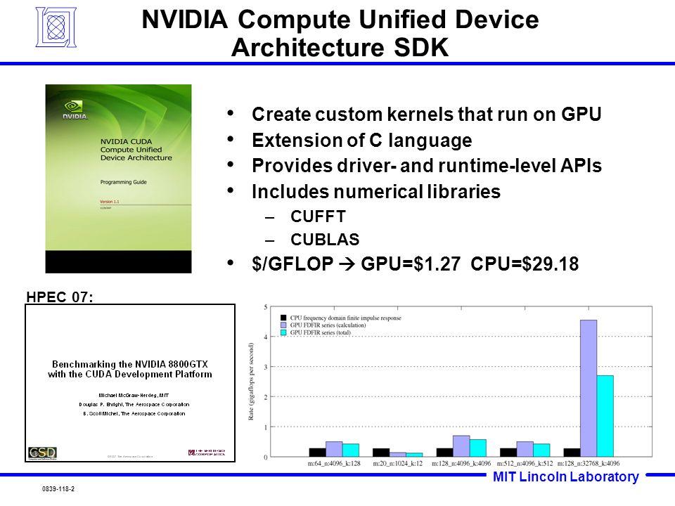 Radar Pulse Compression Using the NVIDIA CUDA SDK - ppt download