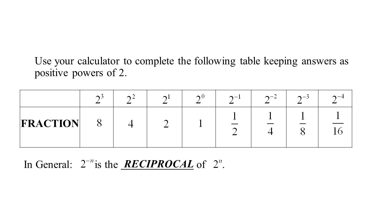 Evaluate rational exponents without a calculator negative.