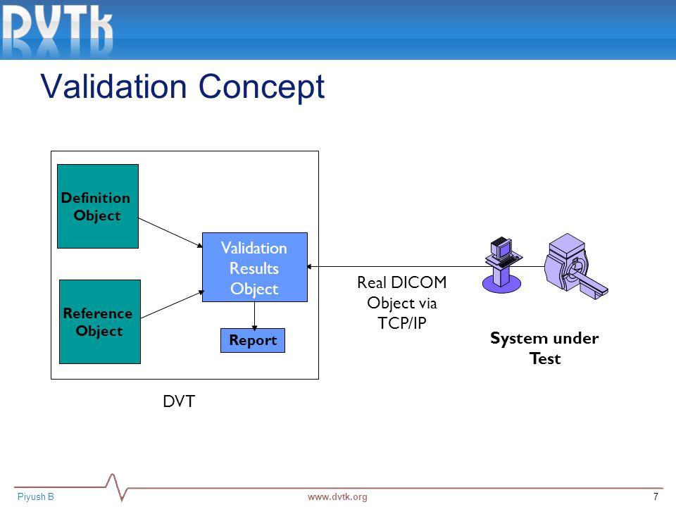 Basic Validation of DICOM objects using DVTk - ppt video