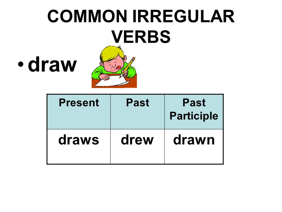 Irregular And Helping Verbs Ppt Video Online Download