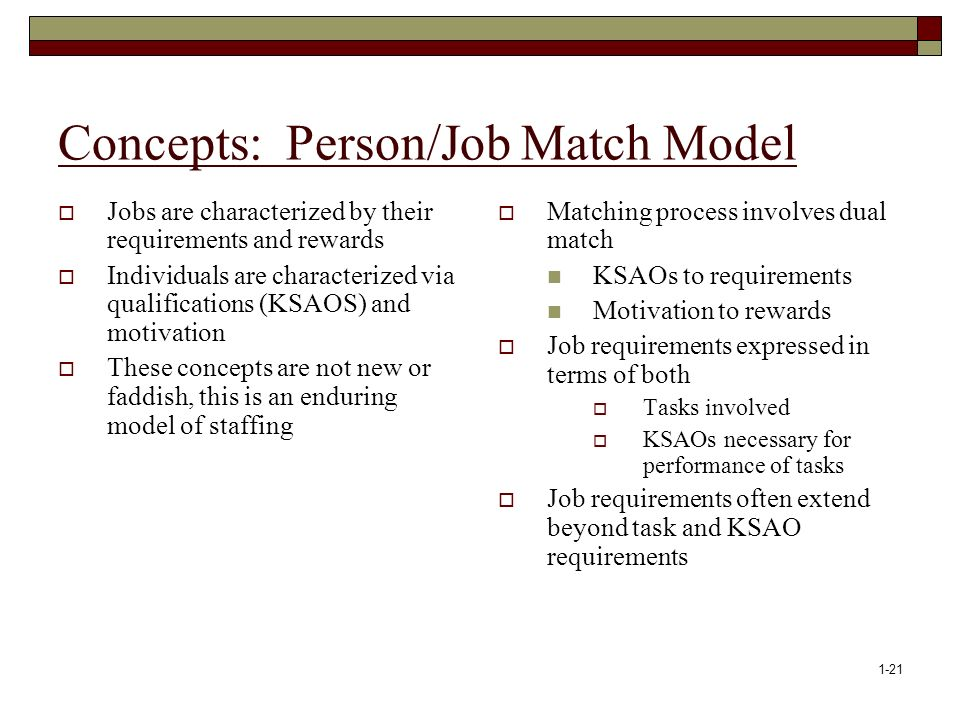 Human Resource Staffing and Performance Management Introduction