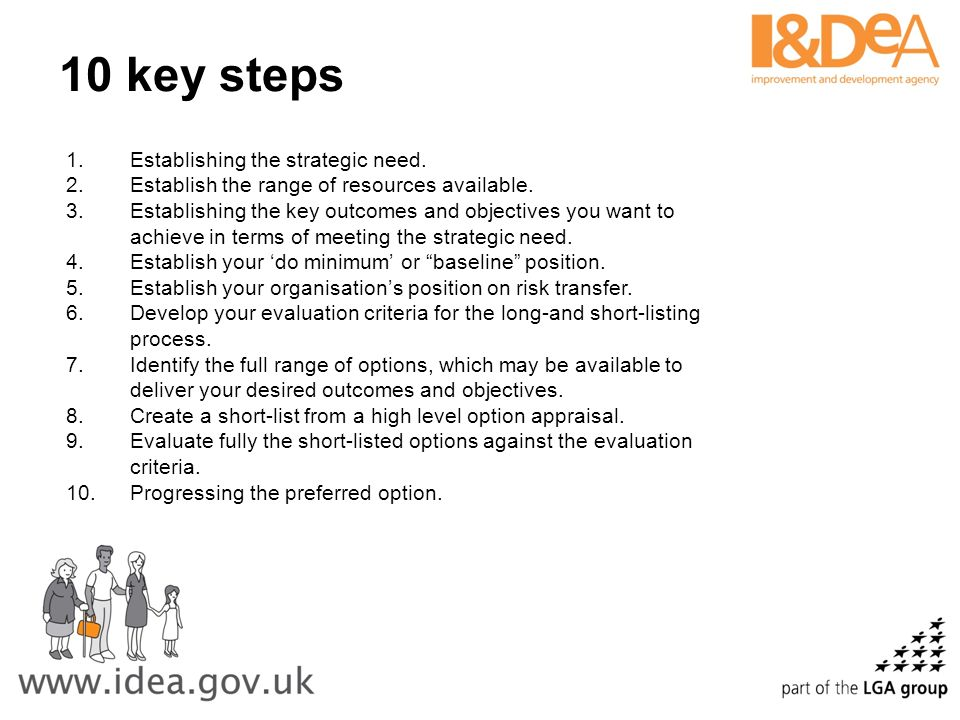 10 key steps Establishing the strategic need.