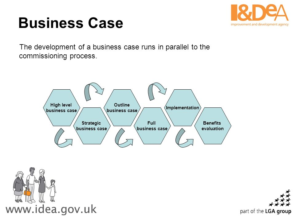 Business Case The development of a business case runs in parallel to the commissioning process. High level.