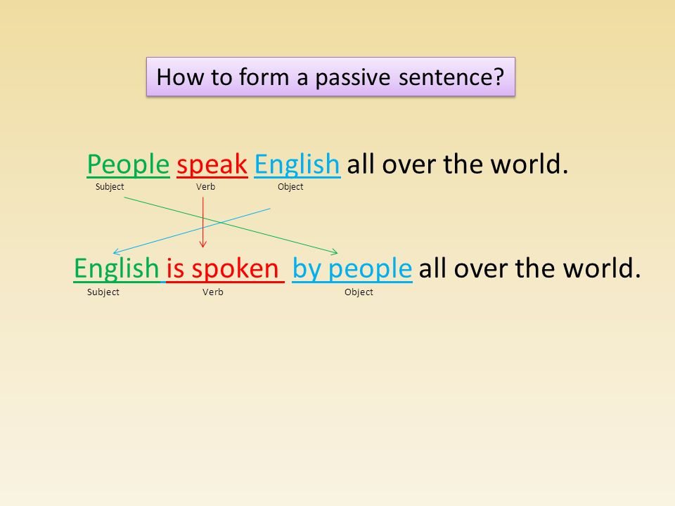 How to form a passive sentence