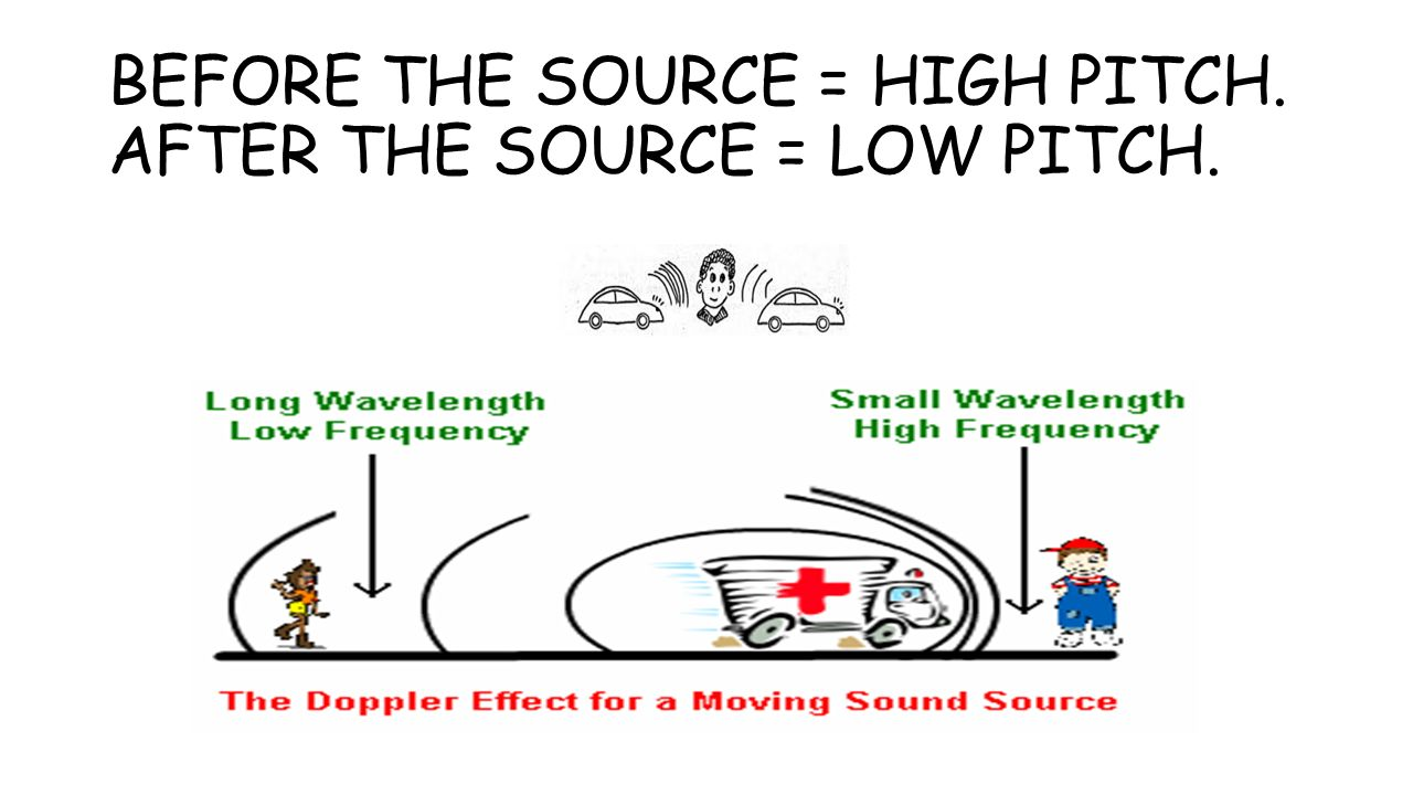 BEFORE THE SOURCE = HIGH PITCH. AFTER THE SOURCE = LOW PITCH.