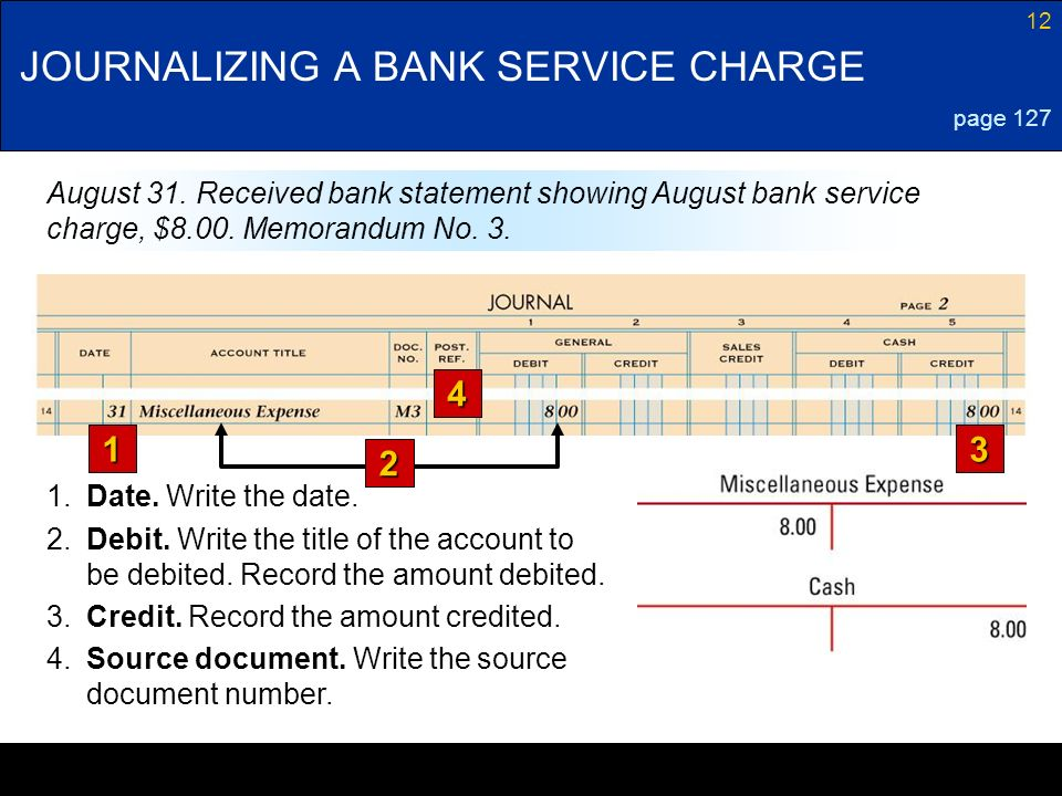 JOURNALIZING A BANK SERVICE CHARGE