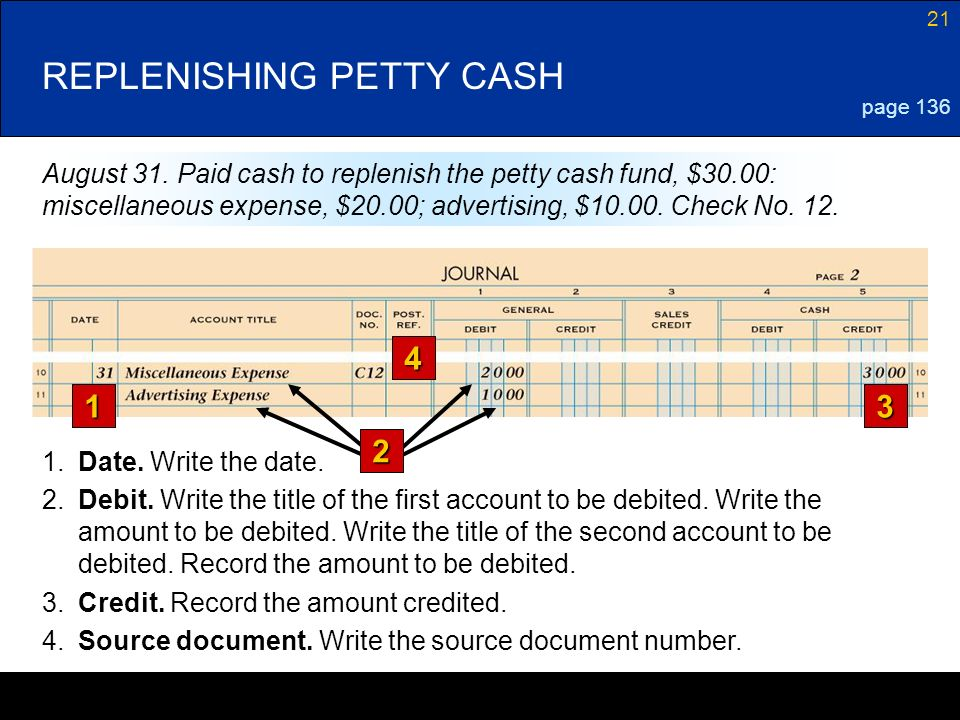 REPLENISHING PETTY CASH