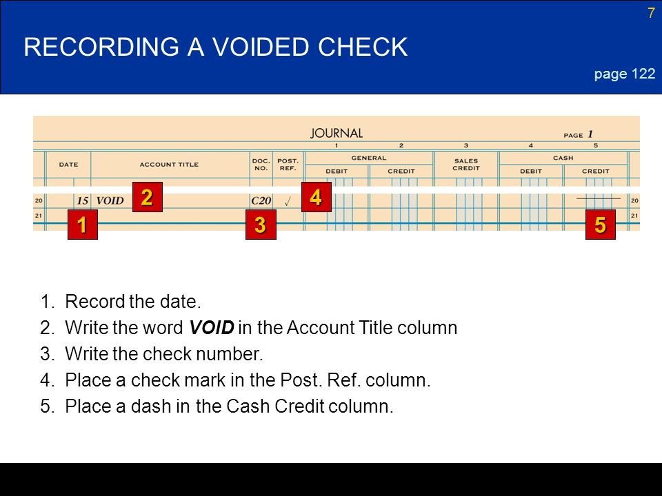 RECORDING A VOIDED CHECK