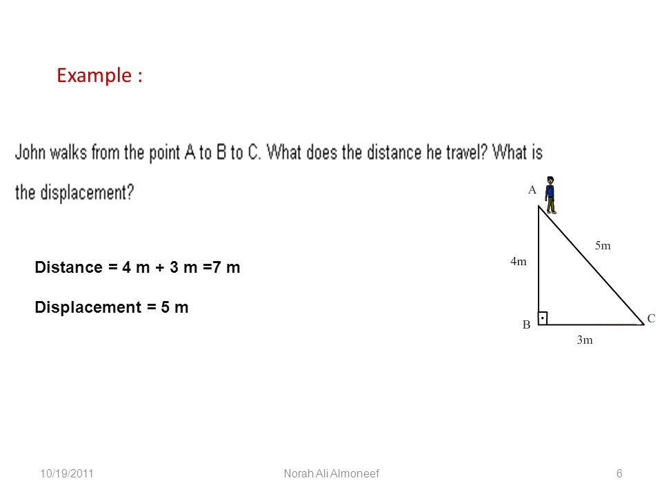Chapter 1 Motion In A Straight Line Ppt Video Online Download