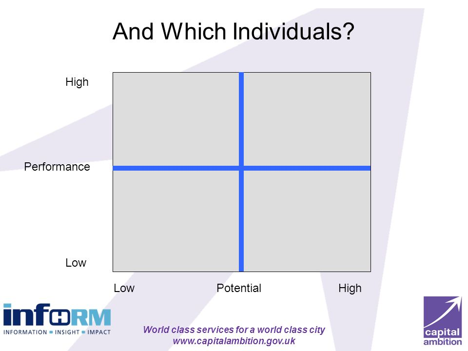 And Which Individuals High Performance Low Low Potential High