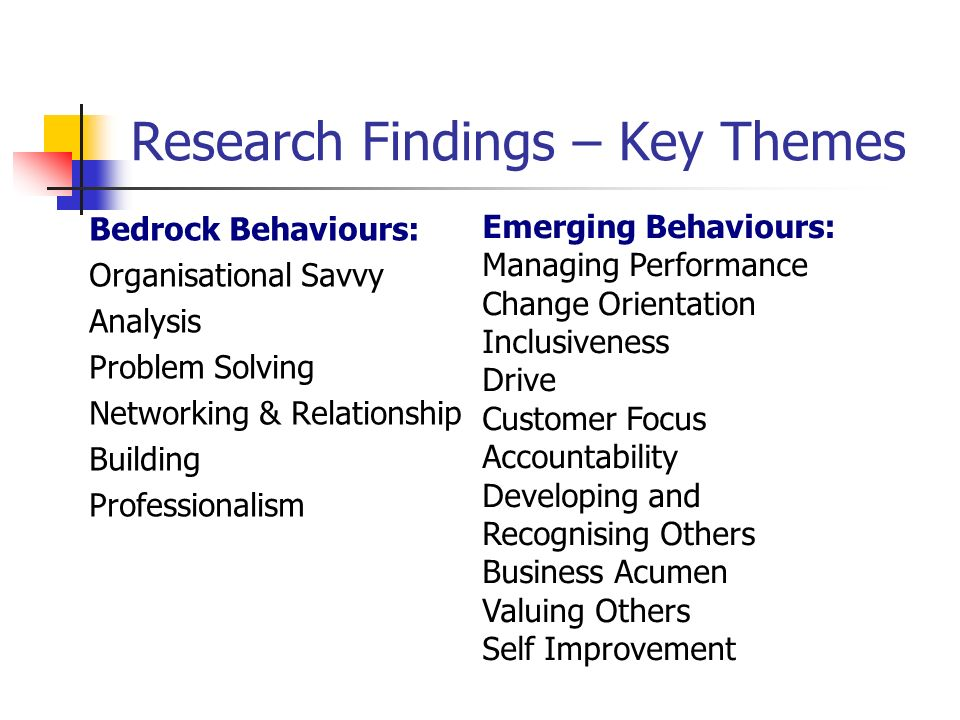 Research Findings – Key Themes