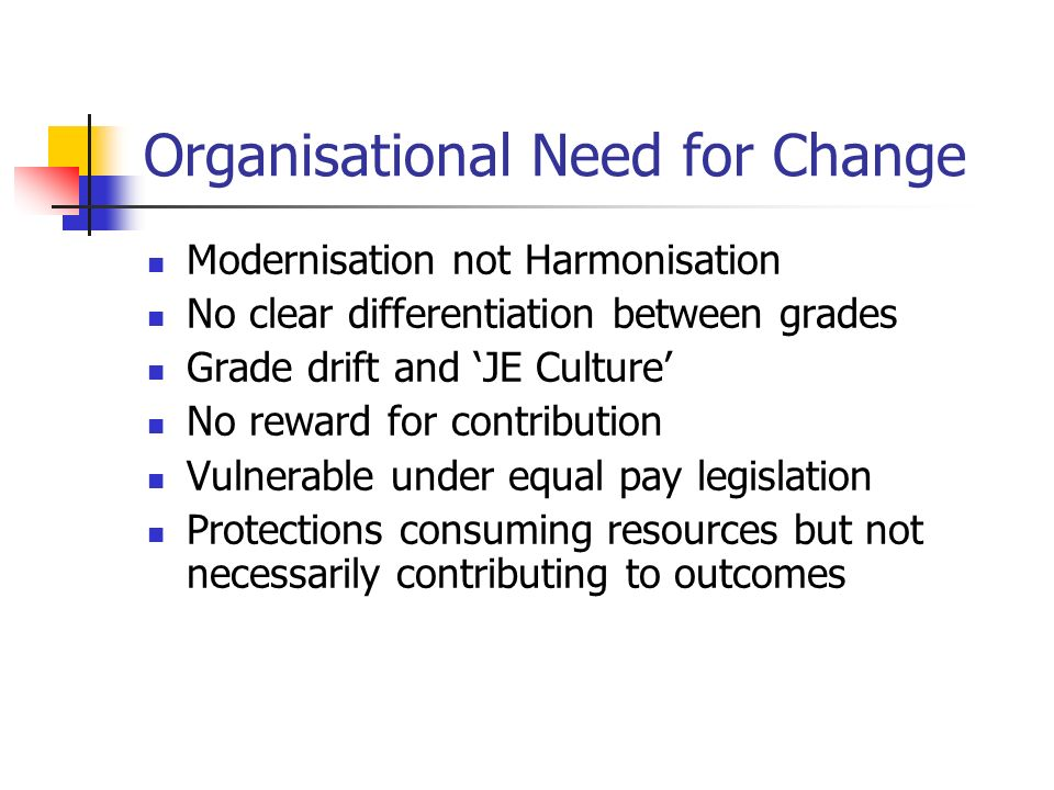 Organisational Need for Change