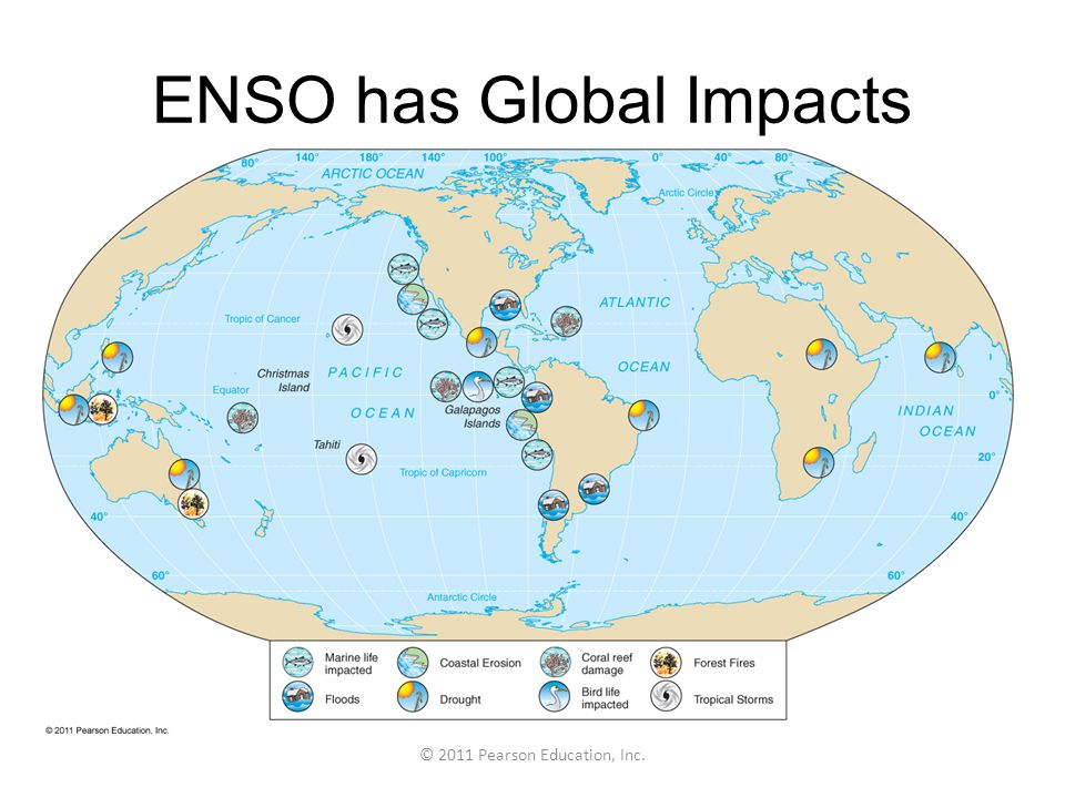 ENSO has Global Impacts