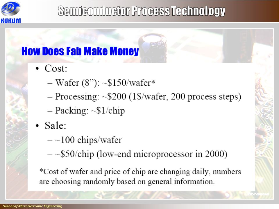 Introduction to IC Fabrication - ppt video online download