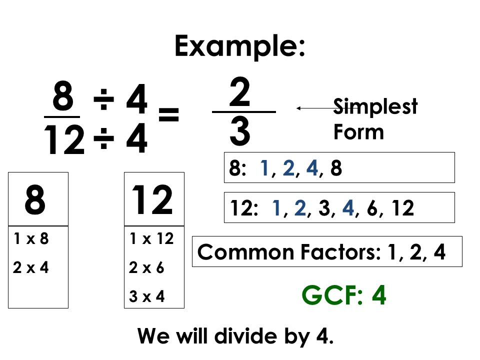 simplest form 2/8  Mrs. Ennis Equivalent Fractions Lesson Twenty - ppt video ...