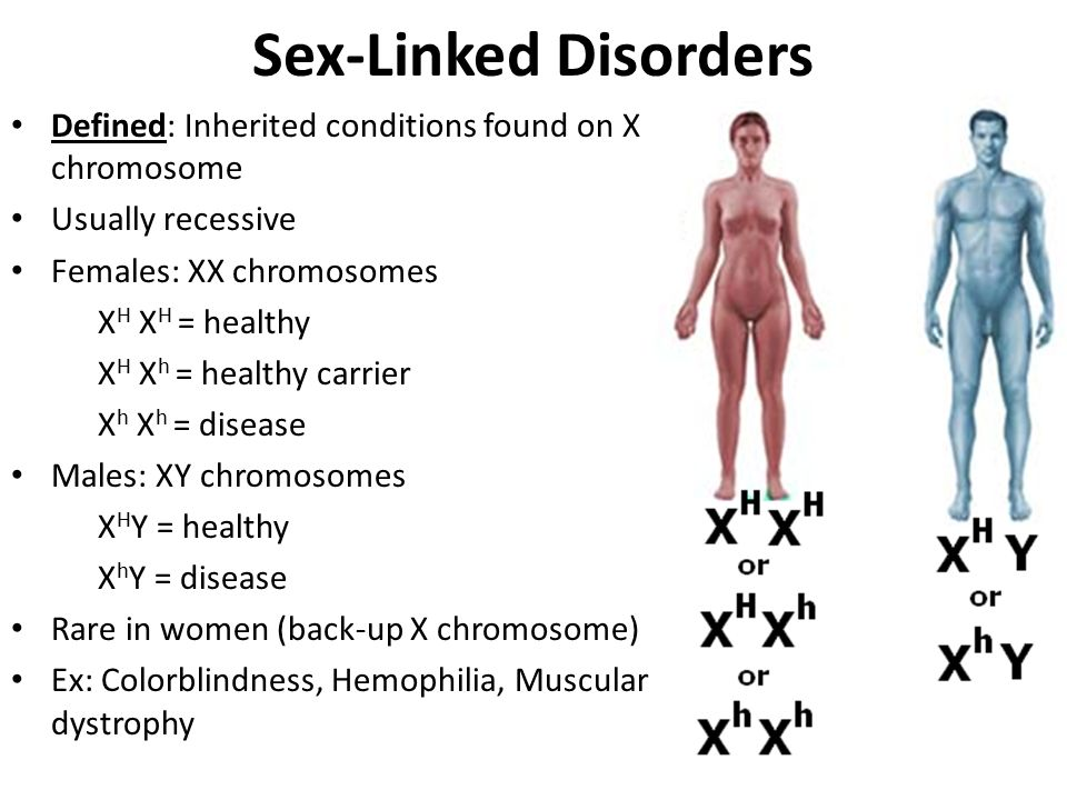 What does sex linked mean Nude Photos 6