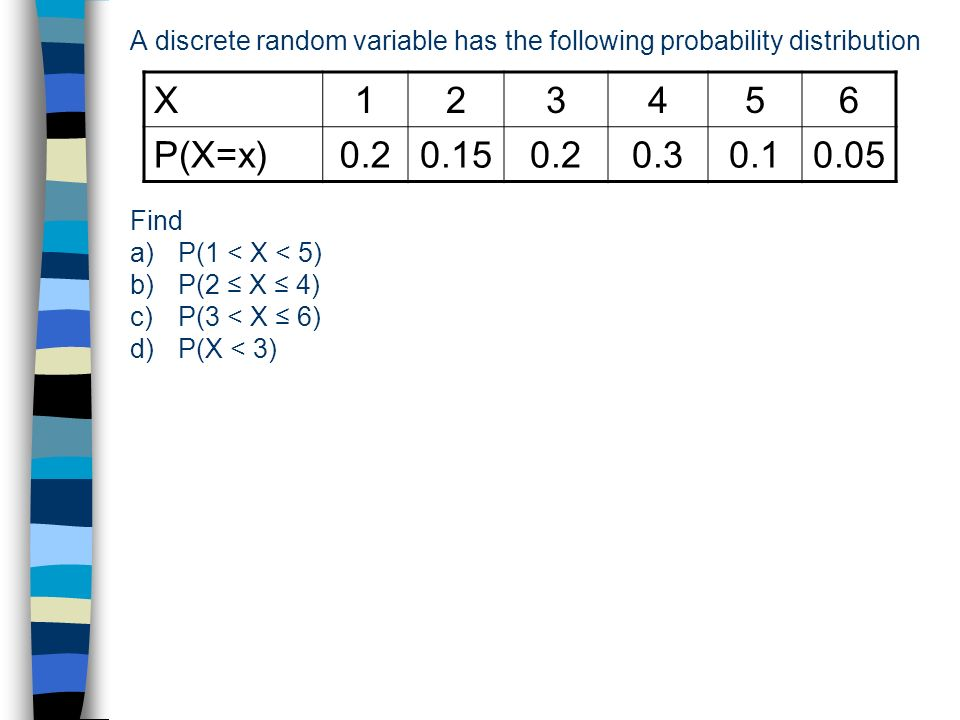 A discrete random variable has the following probability distribution