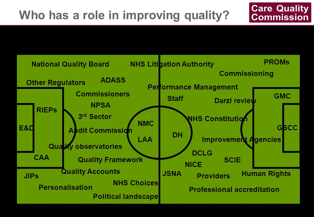 Who has a role in improving quality