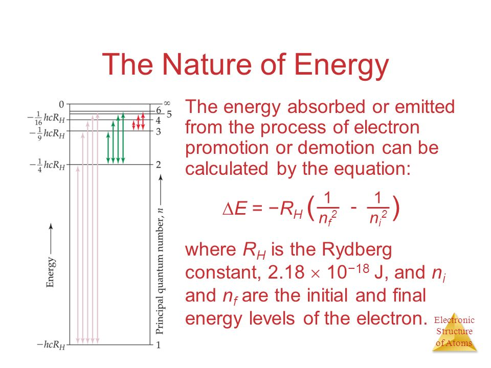 The Nature of Energy The energy absorbed or emitted from the process of electron promotion or demotion can be calculated by the equation: