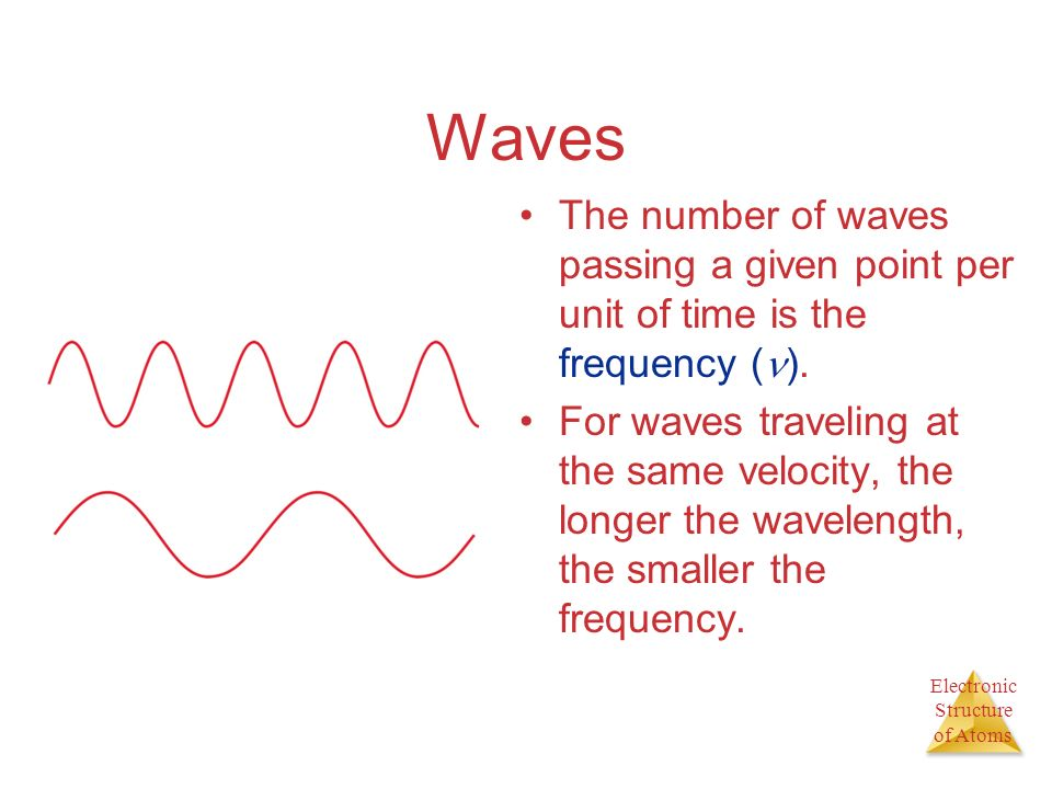 Waves The number of waves passing a given point per unit of time is the frequency ().
