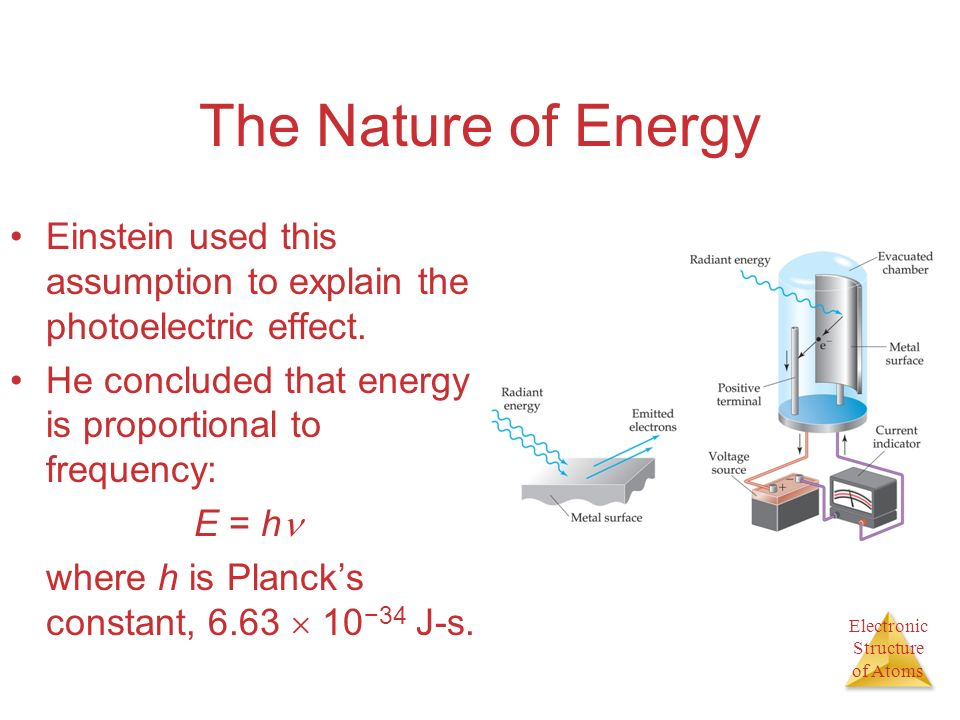 The Nature of Energy Einstein used this assumption to explain the photoelectric effect. He concluded that energy is proportional to frequency: