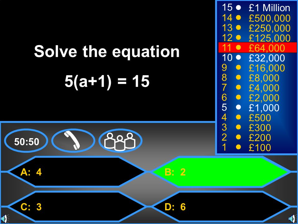 Solve the equation 5(a+1) = 15