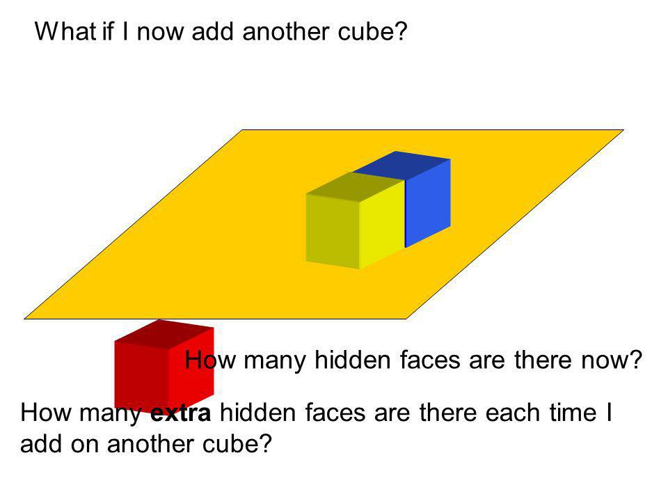 What if I now add another cube