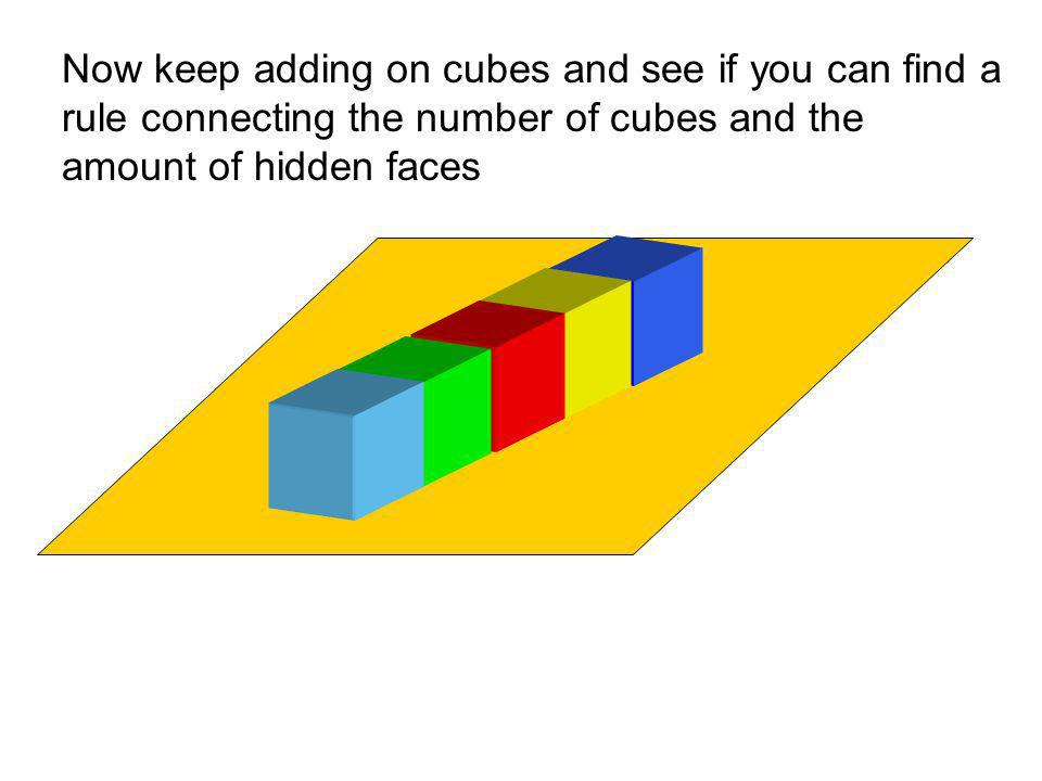 Now keep adding on cubes and see if you can find a rule connecting the number of cubes and the amount of hidden faces
