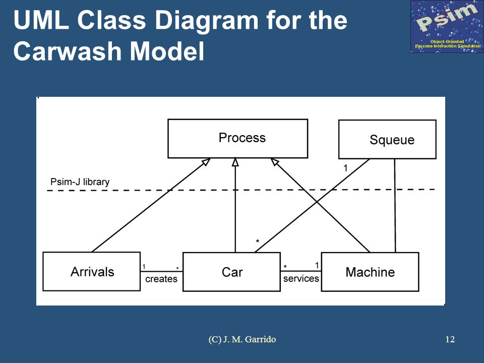 automatic car wash wiring diagrams schematic diagrams rh ogmconsulting co