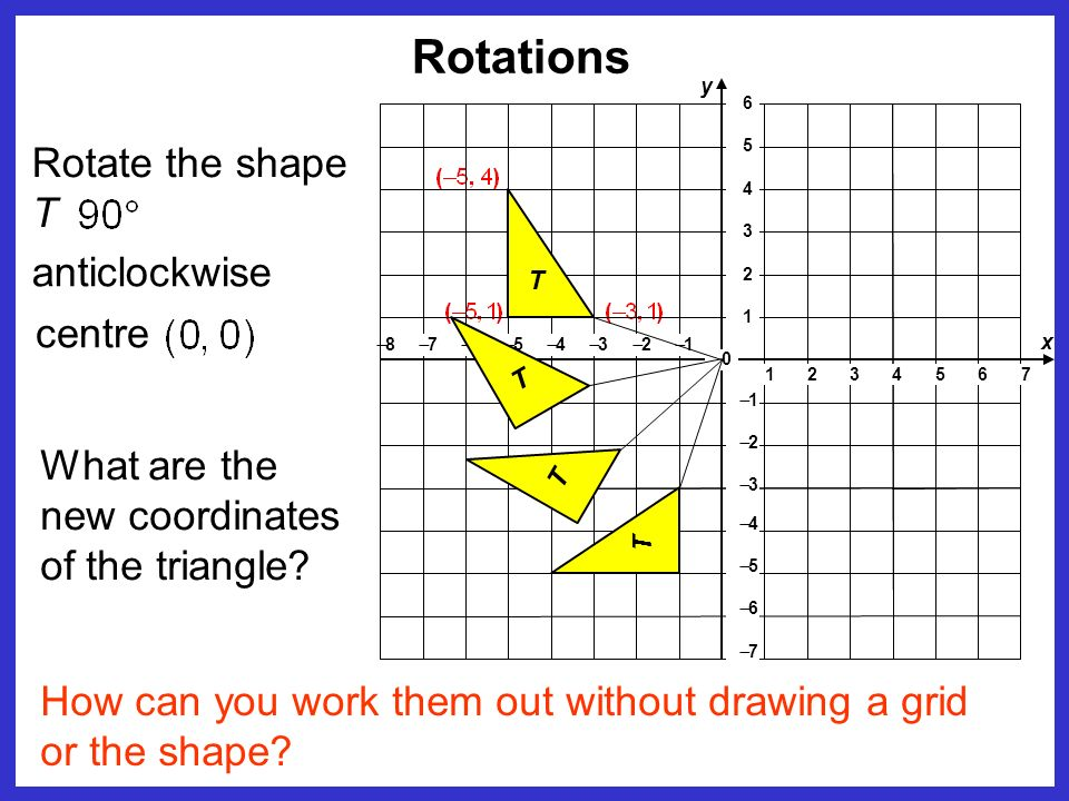 Rotations Rotate the shape T anticlockwise centre