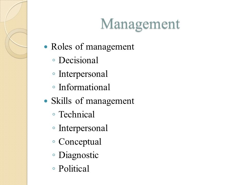 Management Roles of management Decisional Interpersonal Informational