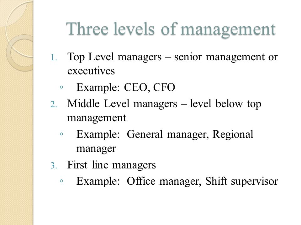 Three levels of management