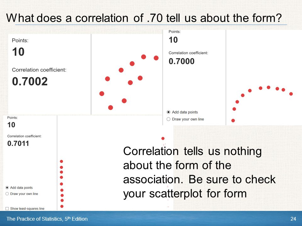 What does a correlation of .70 tell us about the form
